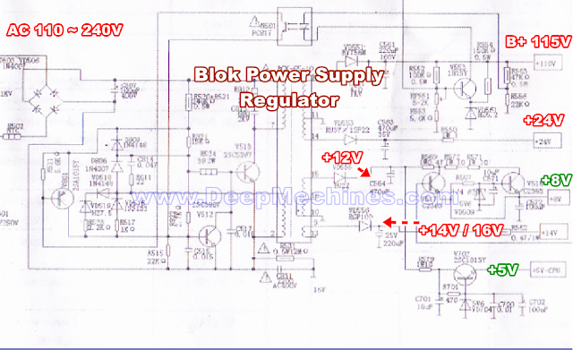 Tegangan Penting pada Blok Power Supply Regulator TV CHINA / WCOM / HUI JIA