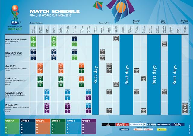 FIFA U-17 WC India 2017 Tournament Schedule