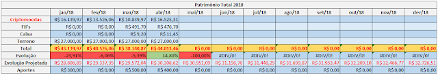 patrimonio-total-abril-2018