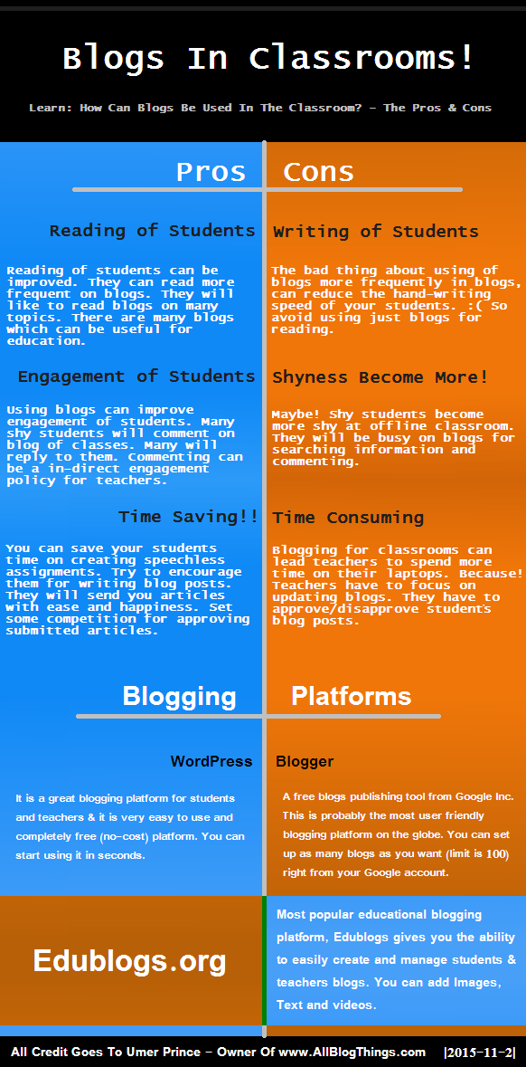 Blogs In Class Rooms - Infographic