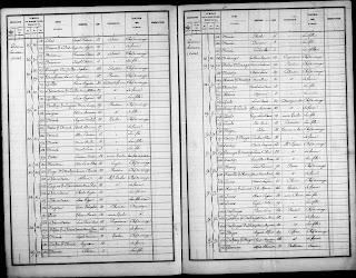 AD28_6Mi7_RECENSEMENT_BAILLEAU-SOUS-GALLARDON_1881_152