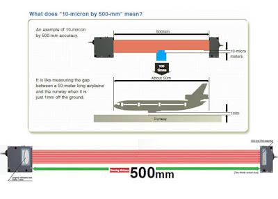 Omron Measurement Sensor ZX-GT Smart Sensor