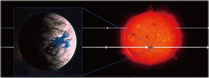 sombra de exoplaneta vista da Terra - K2-3d