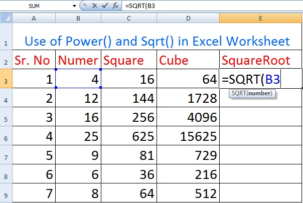 The Use of SQRT( ) function in MS Excel Worksheet