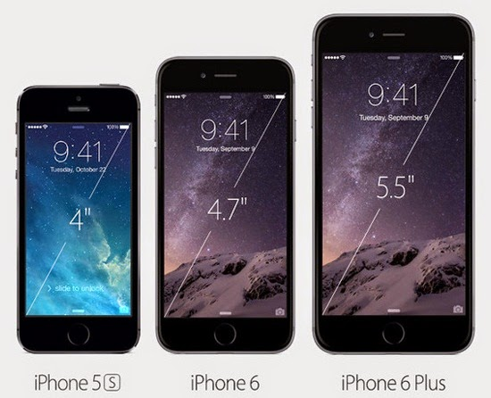 4.7-inch iPhone 6 vs 5.5-inch iPhone 6 Plus Display Screen Comparison