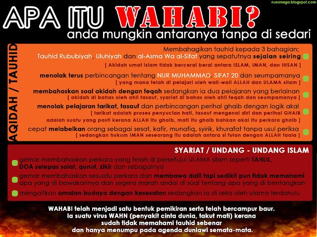 Image result for apa maksud fahaman wahabi