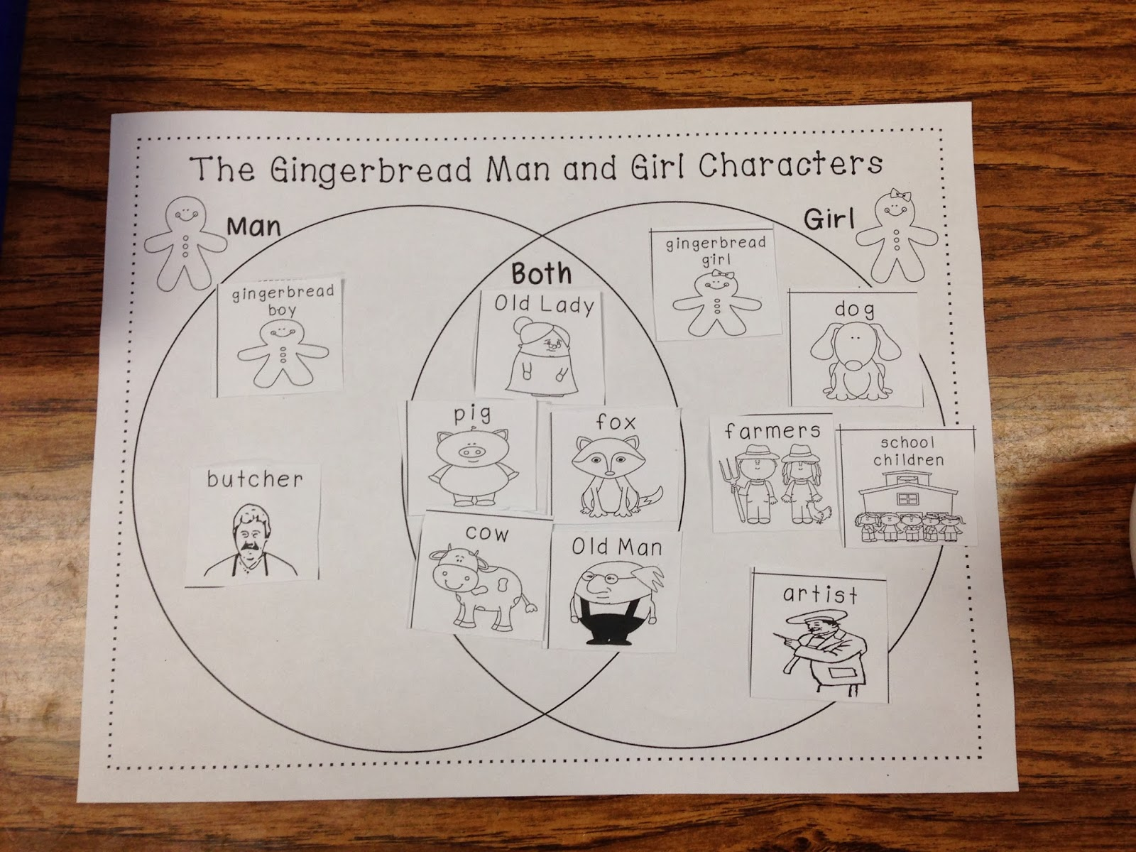gingerbread venn diagram porsche 944 relay a spoonful of learning man