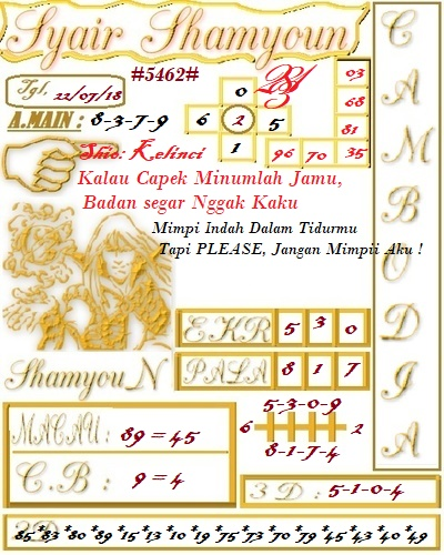 Code Syair Shamyoun Prediksi Angka Jitu Minggu