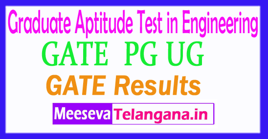 Graduate Aptitude Test in Engineering GATE 2018 Results