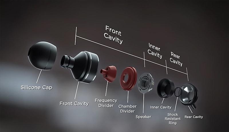 حصريا! سماعات 360Audio هي مستقبل الصوت لهواتف المحمولة