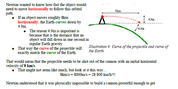 Concept of Satellite ,newton cannon,