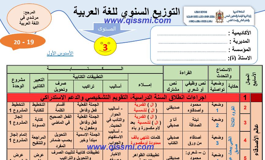 التوزيع مرشدي في اللغة العربية للمستوى الثالث 2019-2020