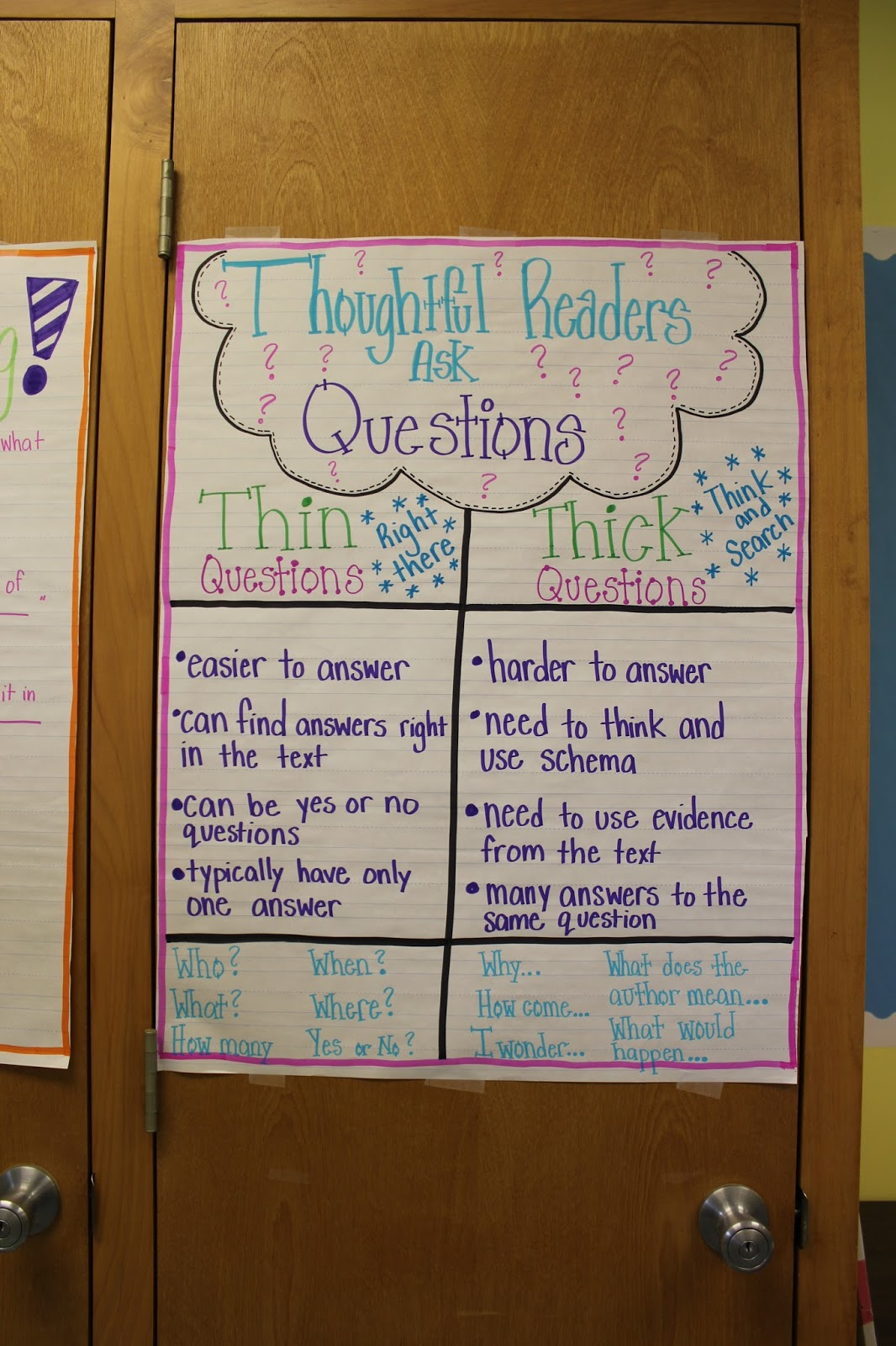 Classroom Makeover Week One