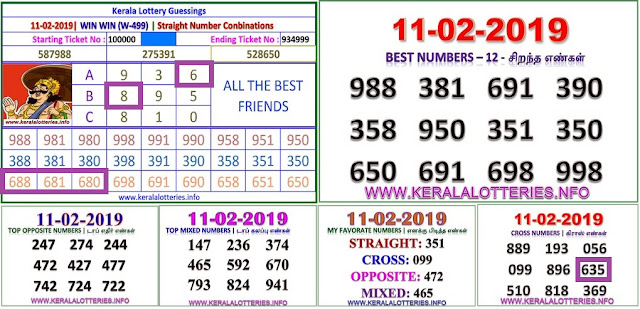 Win Win W-499 Kerala lottery abc guessing by keralalotteries.info