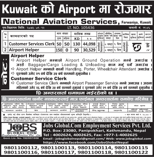 Jobs For Nepali In Kuwait, Salary -Rs.44,098/