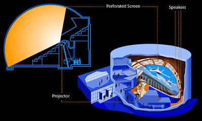 IMAX Dome