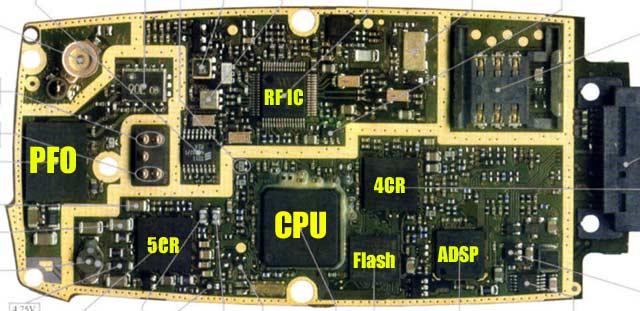 Ilmu Handphone Komponen Hardware Pada Ponsel