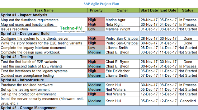 sap agile project plan template