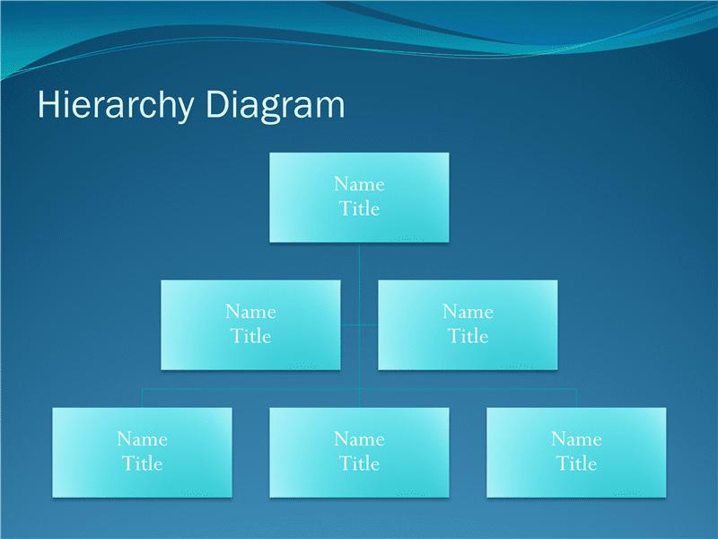Download Template Bagan Struktur Organisasi PowerPoint