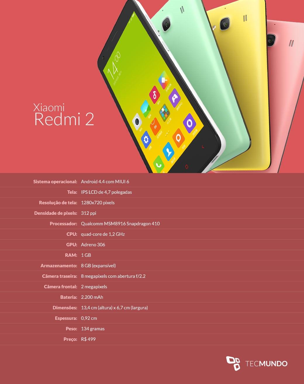 Review Redmi 2