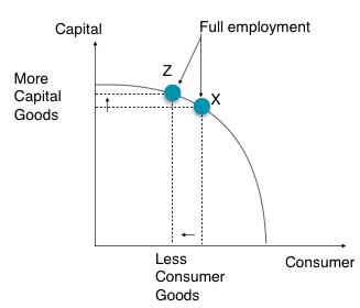 ap macroeconomics stock blurbs Macroeconomics associated macroeconomics associated home subscribe our articles mailing.