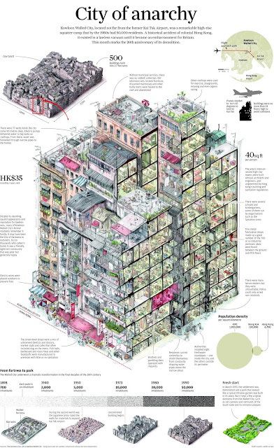 http://www.visualcapitalist.com/kowloon-walled-city/