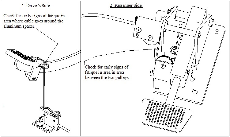 The Brake Installation Instructions for Dodge FB Series