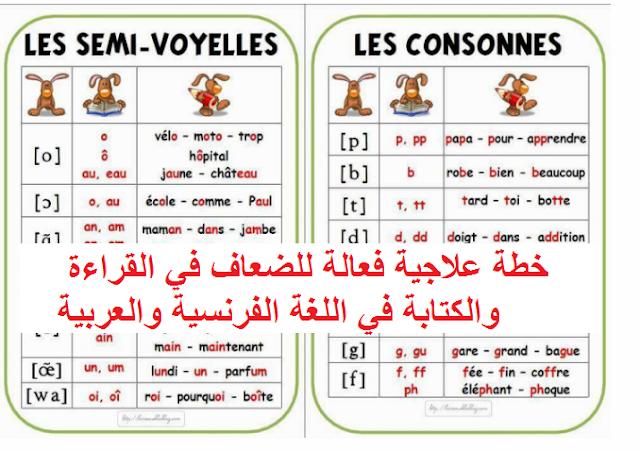 خطة علاجية فعالة للضعاف في القراءة والكتابة في اللغة الفرنسية والعربية
