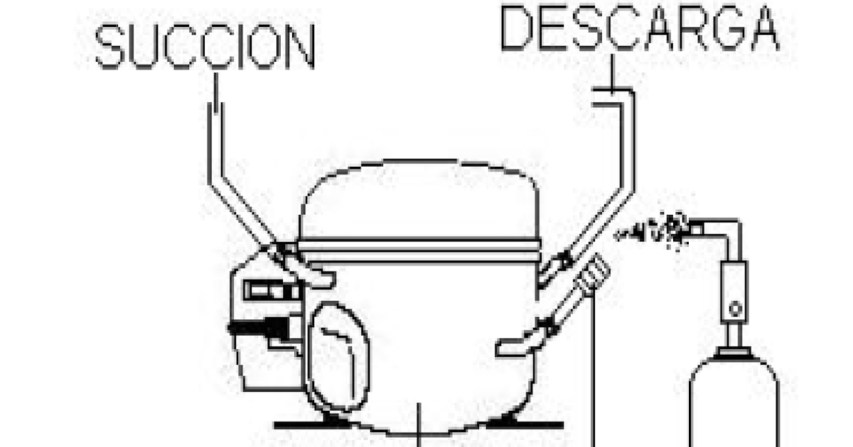 REACONDICIONAMIENTO DE SISTEMA R-12 a 134a(R-134a
