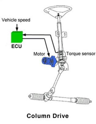 abb drive wiring diagram dc drive wiring diagram wiring