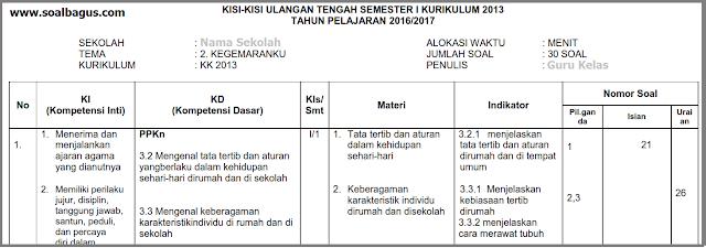 Download dan dapatkan Kisi Kisi UTS Tematik Kelas 1 Tema 2 Semester 1/ Ganjil Kurikulum 2013/ kurtilas/ k 13 tahun 2017 2018 edisi revisi terbaru www.soalbagus.com
