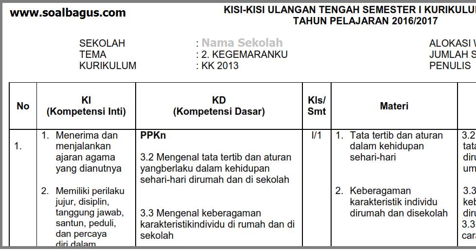Kisi Kisi UTS Tematik Kelas 1 Tema 2 Semester 1/ Ganjil Kurikulum 2013  Oemar Bakri