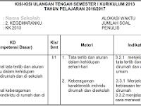 Kisi Kisi UTS Tematik Kelas 1 Tema 2 Semester 1/ Ganjil Kurikulum 2013