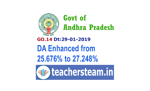 AP Dearness Allowance Enhanced from 25.676% of the basic pay to 27.248% vide GO 14 dt 29-01-2019
