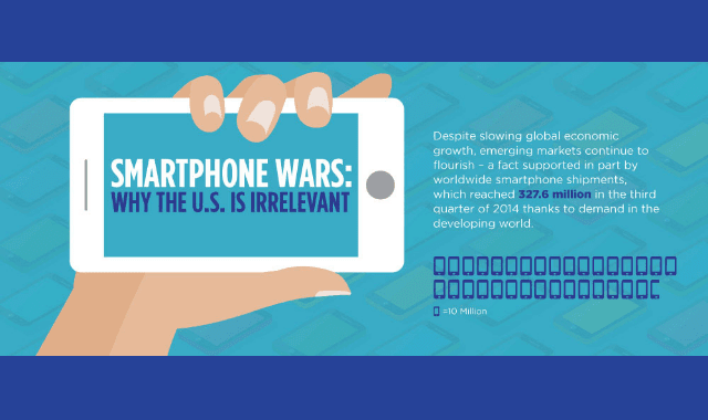Smartphone Wars: Why The U.S. is Irrelevant