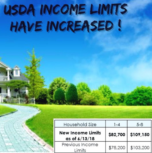 Kentucky USDA Income Limits as of 06/13/2018