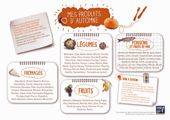 http://www.mangerbouger.fr/IMG/pdf/inpes_manger_bouger_pdf_produits_automne.pdf