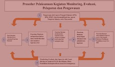 Petunjuk Teknis (Juknis) BOP PAUD Terbaru 2018 Format PDF Dirjen PAUD Kemendikbud