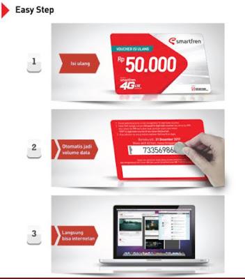 Cara Daftar Pket Internet Smartfren