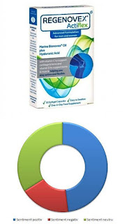 regenovex actiflex pareri forum tratament articulatii dureroase