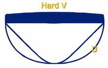 Forma del mástil de Guitara con Perfil Marcado en V