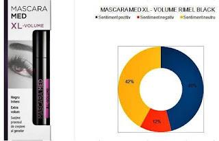 pareri forum mascara med xl volume clasic