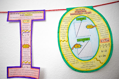 ratios & proportional relationships math banner