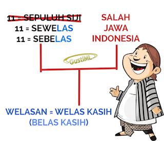 Kumpulan Pengucapan Angka Dalam Bahasa Jawa Ngoko Dan Kromo