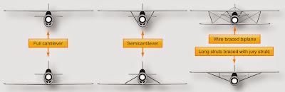 Aircraft wings