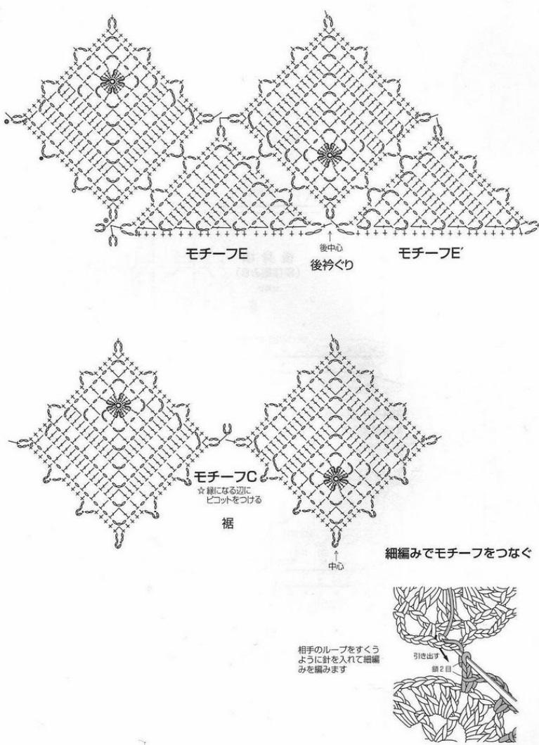 Tina's handicraft : blouses crochet with motif