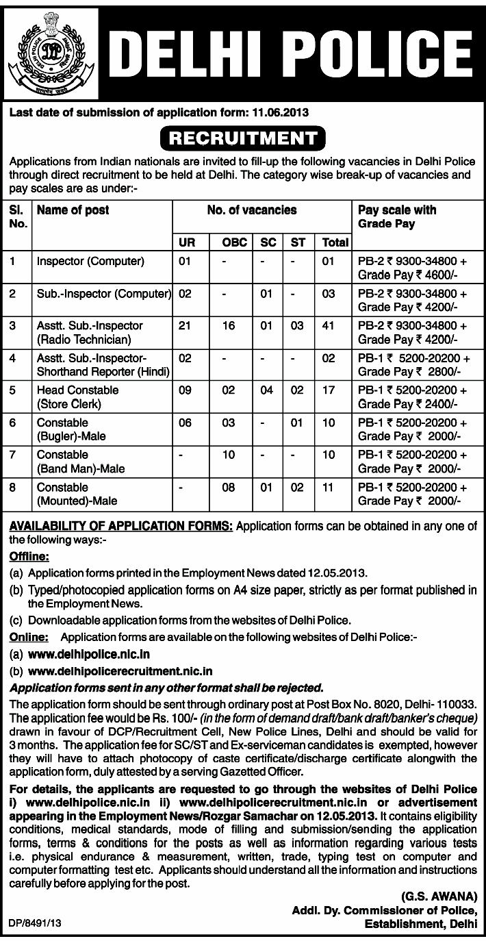 Kolkata Police Driver Recruitment 2019 Application Form
