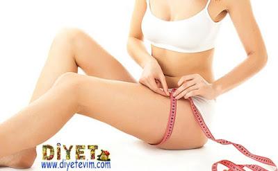 lipoliz ve liposuction