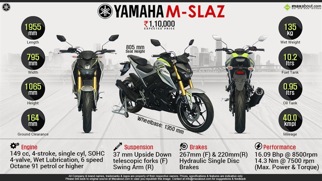 Yamaha M-SLAZE 150(the son of speed) | Innovative Bike