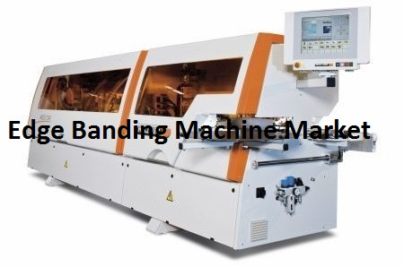 Edge Banding Machine Market Research 2022 Report by Size